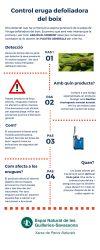 Infografia tractament